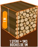 correspondance volume stere 1 | BUCHES ENERGIE