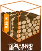 correspondance volume stere 3 | BUCHES ENERGIE