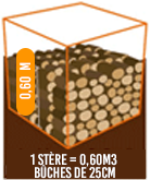 correspondance volume stere 4 | BUCHES ENERGIE